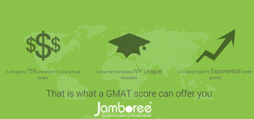 Return on Investment GMAT and MBA