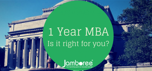 1 Year MBA