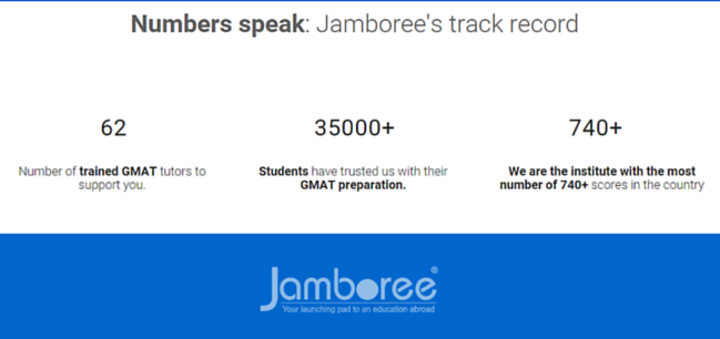 Number speak Jamboree track record