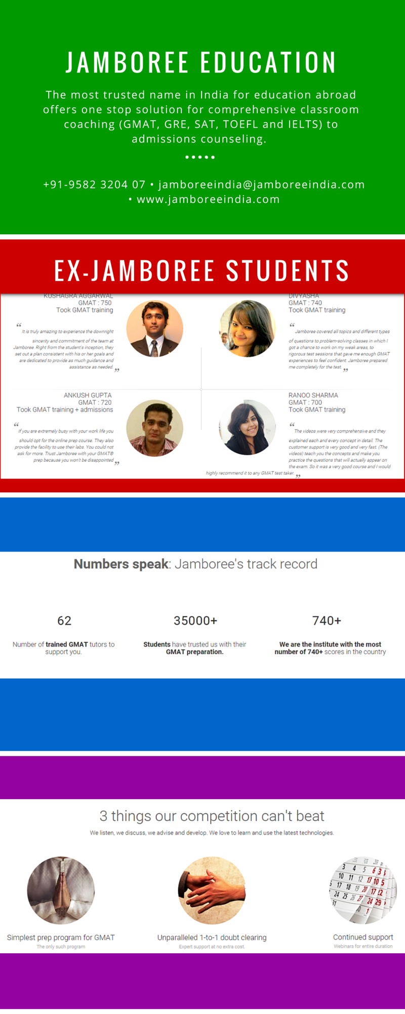 Numbers speak Jamboree's track record - Jamboree GMAT Reviews