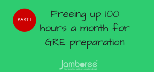 Freeing up 100 hours a month for GRE preparation part 1